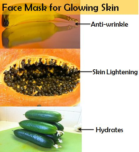papaya for face whitening