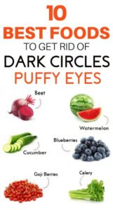 10 Foods that Reduce Puffy Eyes and Get Rid of Dark Circles