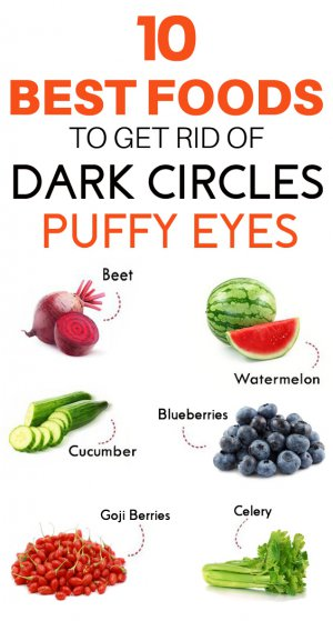 10 Foods that Reduce Puffy Eyes and Get Rid of Dark ...
